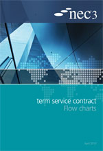 NEC3: Term Service Contract Flow Charts